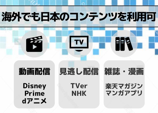 海外でもVPNで日本のコンテンツを視聴可能
